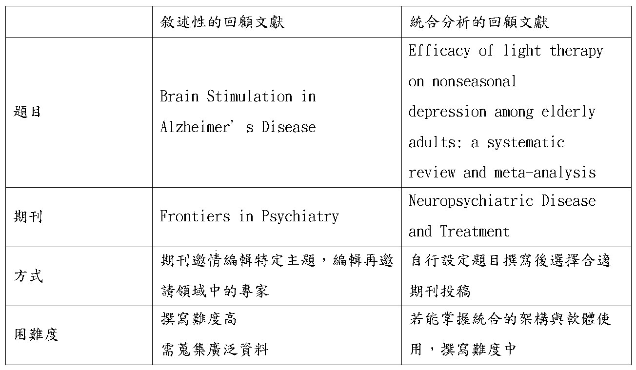 02_frontiers_psychiatry_changch_share_10